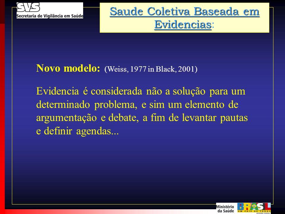 Saude Coletiva Baseada em Evidencias Saude Coletiva Baseada em Evidencias: Novo modelo: (Weiss, 1977 in Black, 2001) Evidencia é considerada não a sol