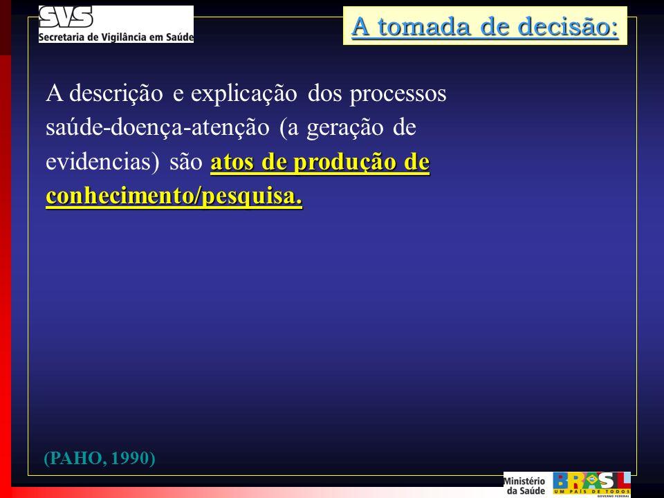 atos de produção de conhecimento/pesquisa. A descrição e explicação dos processos saúde-doença-atenção (a geração de evidencias) são atos de produção