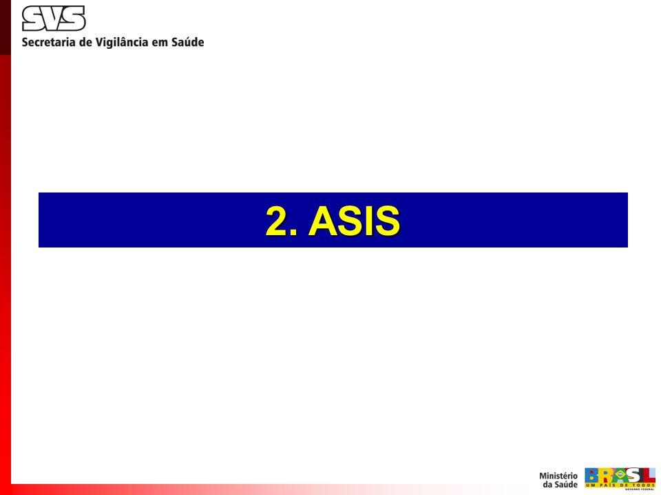 A institucionalizacao da pratica da ASIS no ambito da SVS: Criacao de area especifica de ASIS para fortalecer a capacidade analitica e informar a gestao em saude (DASIS) – Publicacoes sistematicas de ASIS.