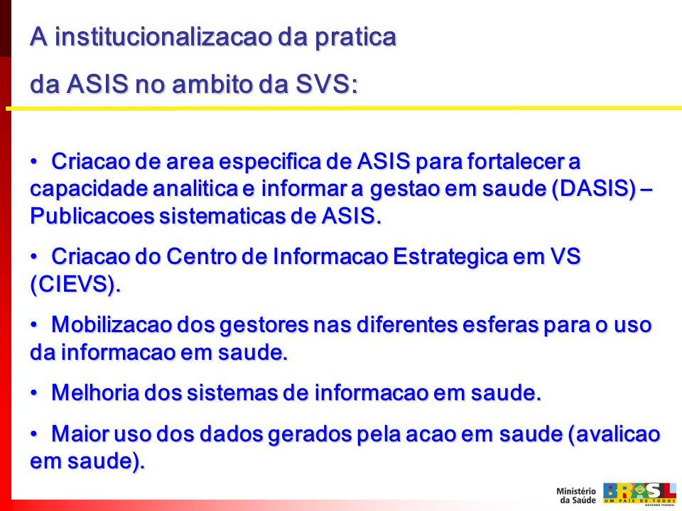 A institucionalizacao da pratica da ASIS no ambito da SVS: Criacao de area especifica de ASIS para fortalecer a capacidade analitica e informar a gest