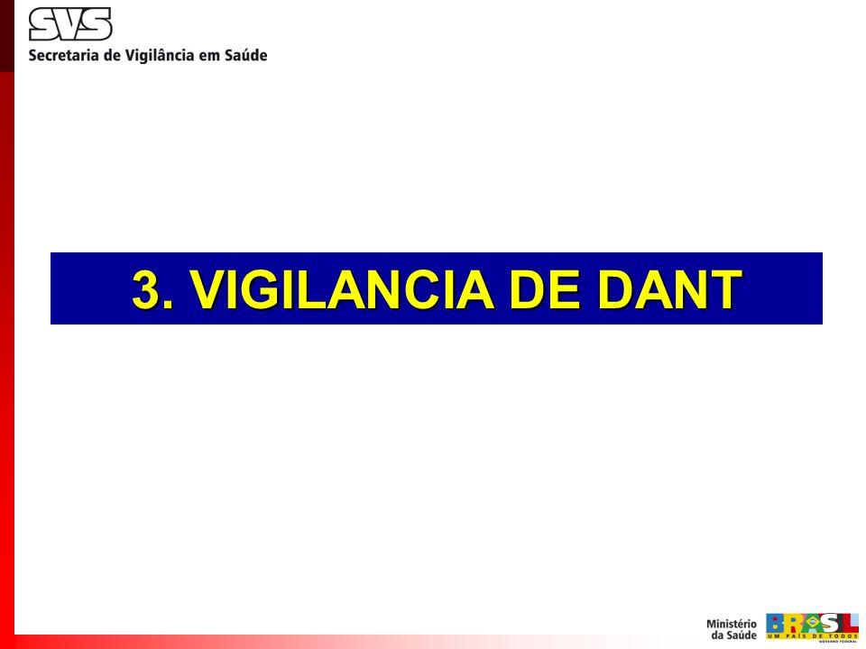 3. VIGILANCIA DE DANT
