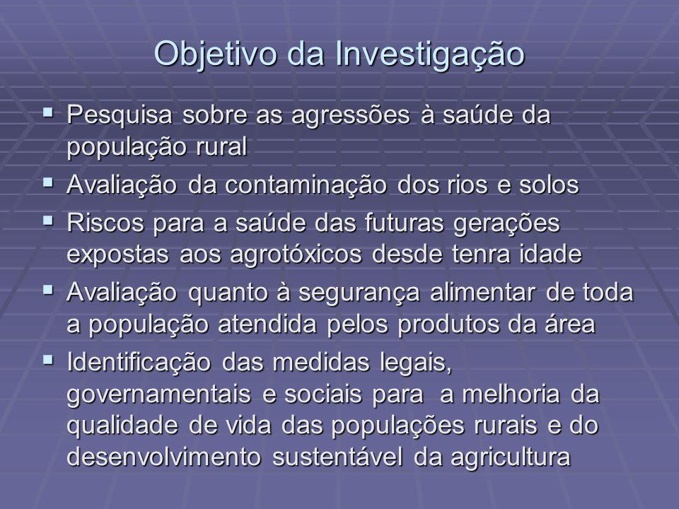 Objetivo da Investigação Pesquisa sobre as agressões à saúde da população rural Pesquisa sobre as agressões à saúde da população rural Avaliação da co