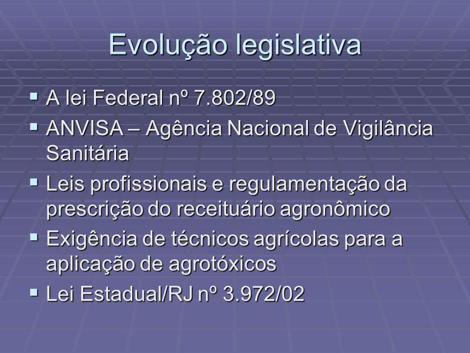 Evolução legislativa A lei Federal nº 7.802/89 A lei Federal nº 7.802/89 ANVISA – Agência Nacional de Vigilância Sanitária ANVISA – Agência Nacional d