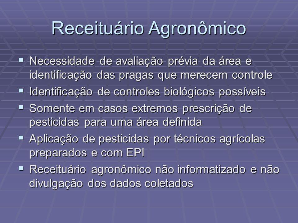Receituário Agronômico Necessidade de avaliação prévia da área e identificação das pragas que merecem controle Necessidade de avaliação prévia da área