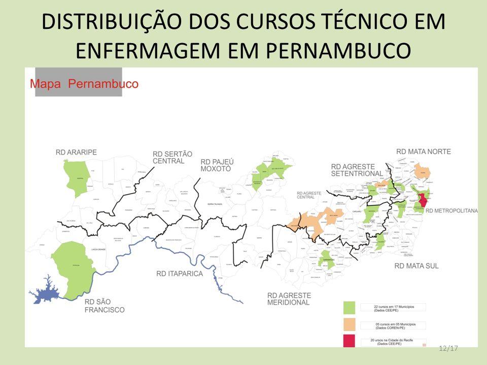 DISTRIBUIÇÃO DOS CURSOS TÉCNICO EM ENFERMAGEM EM PERNAMBUCO 12/17