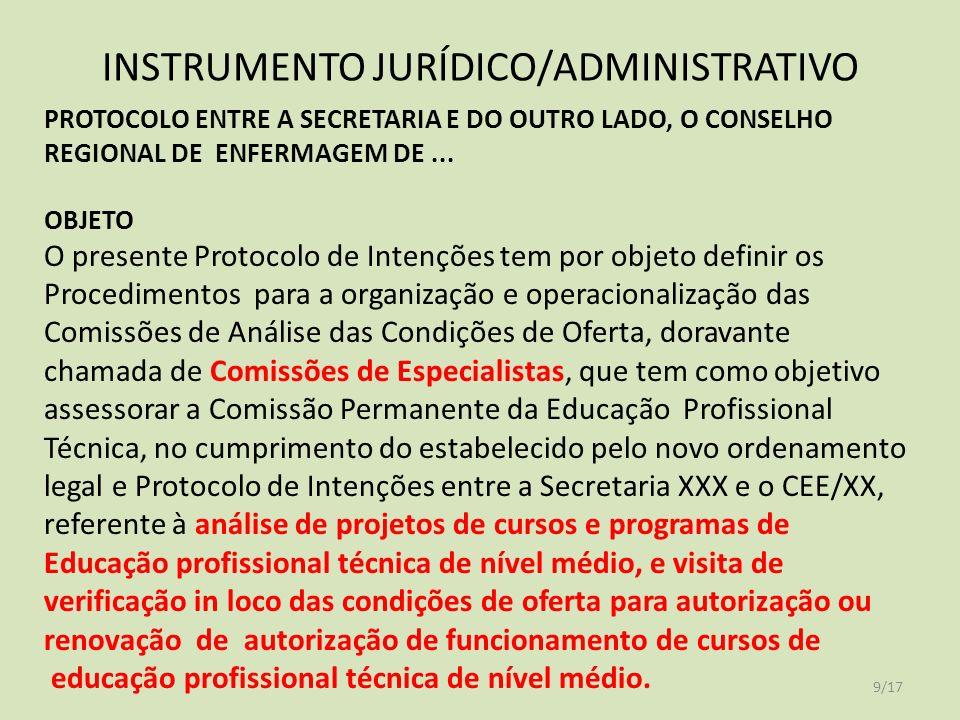 INSTRUMENTO JURÍDICO/ADMINISTRATIVO PROTOCOLO ENTRE A SECRETARIA E DO OUTRO LADO, O CONSELHO REGIONAL DE ENFERMAGEM DE...