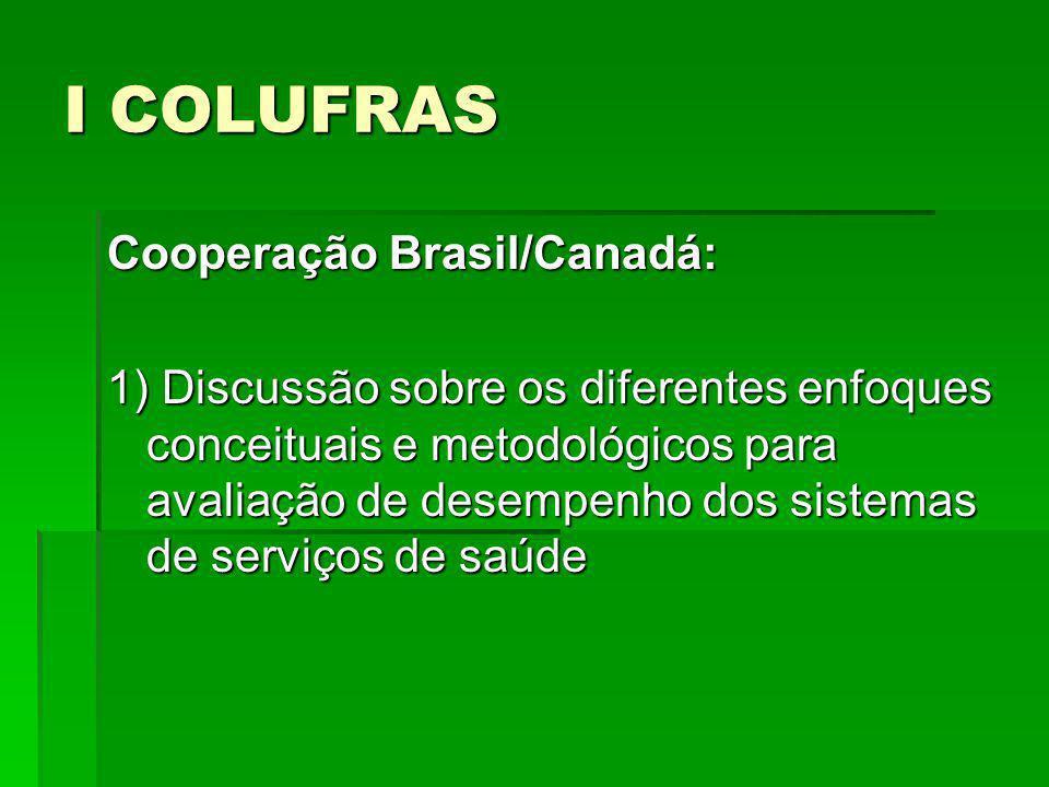 I COLUFRAS Cooperação Brasil/Canadá: 2) revisão sistemática de metodologia adequada para a avaliação; 3) conhecimento e valorização das diferentes experiências existentes nos dois países.