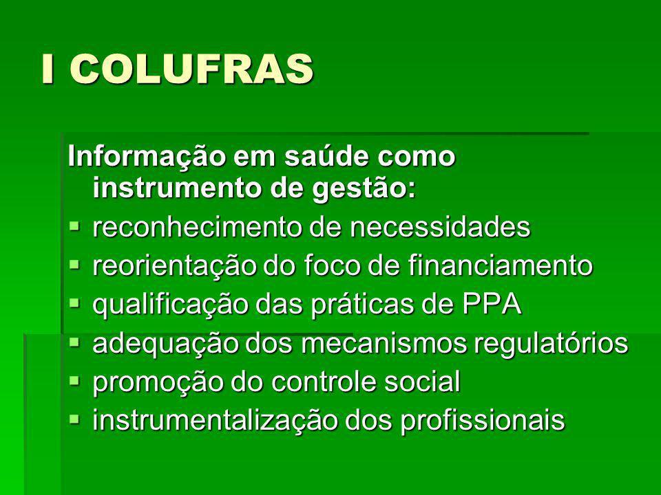 I COLUFRAS Necessidade de reorganização do SIS: equilíbrio de cobertura; equilíbrio de cobertura; capacidade de produção; capacidade de produção; capacidade de utilização.