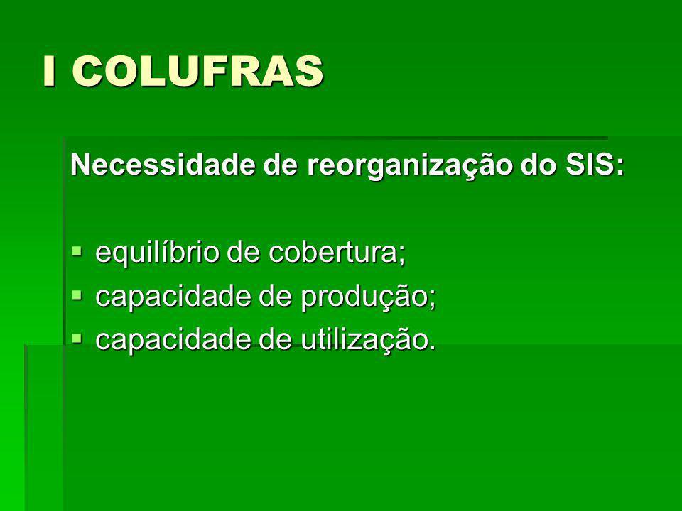 I COLUFRAS Cooperação Brasil/Canadá: 1) Discussão sobre os diferentes enfoques conceituais e metodológicos para avaliação de desempenho dos sistemas de serviços de saúde