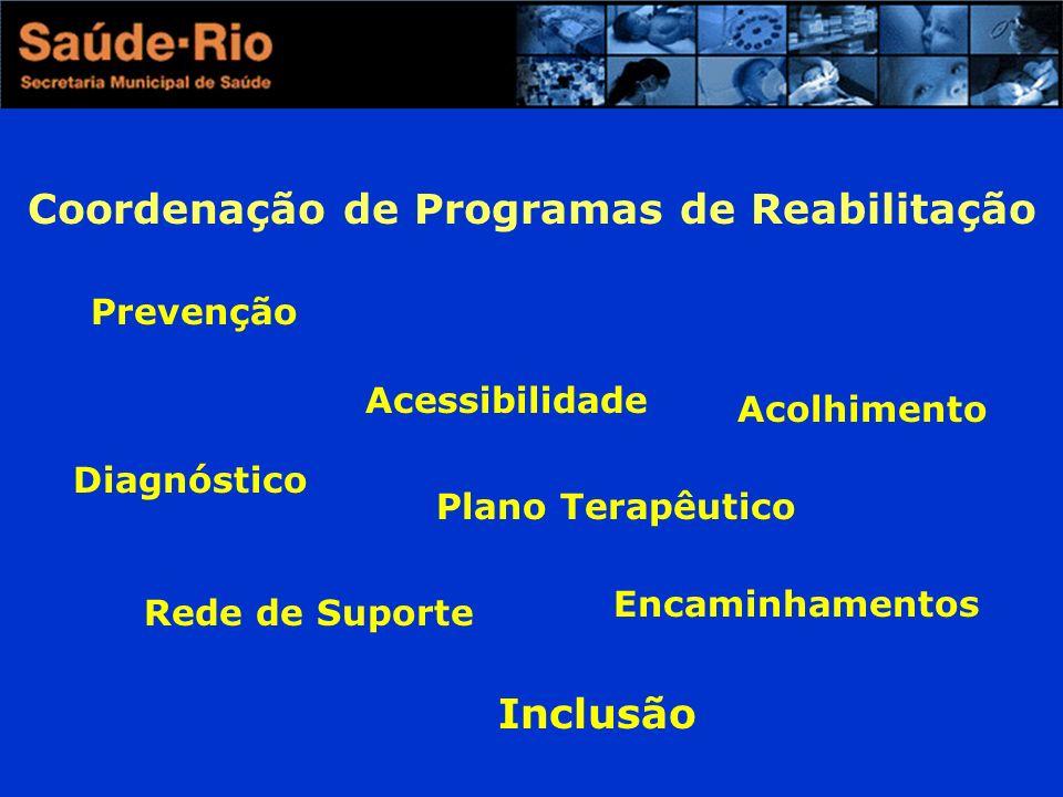 Coordenação de Programas de Reabilitação Acolhimento Acessibilidade Rede de Suporte Diagnóstico Plano Terapêutico Encaminhamentos Inclusão Prevenção