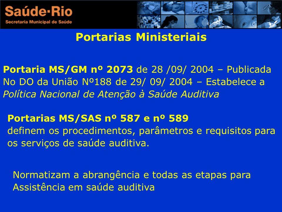 Portarias Ministeriais Portaria MS/GM nº 2073 de 28 /09/ 2004 – Publicada No DO da União Nº188 de 29/ 09/ 2004 – Estabelece a Política Nacional de Ate