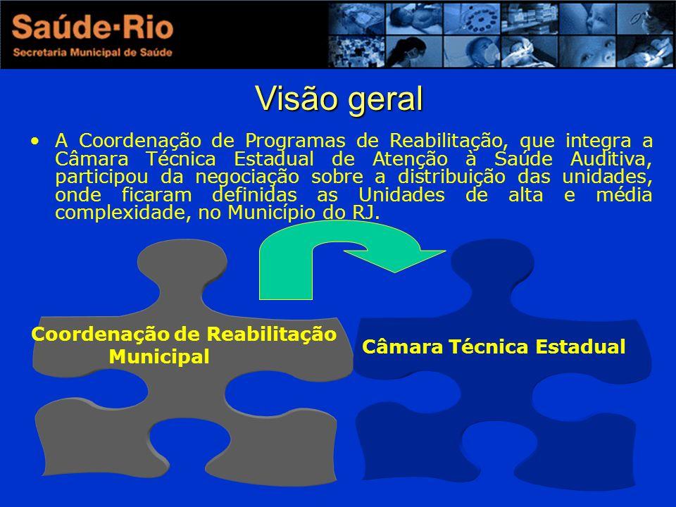 Visão geral A Coordenação de Programas de Reabilitação, que integra a Câmara Técnica Estadual de Atenção à Saúde Auditiva, participou da negociação sobre a distribuição das unidades, onde ficaram definidas as Unidades de alta e média complexidade, no Município do RJ.