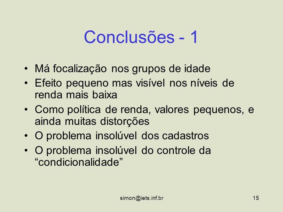 simon@iets.inf.br15 Conclusões - 1 Má focalização nos grupos de idade Efeito pequeno mas visível nos níveis de renda mais baixa Como política de renda