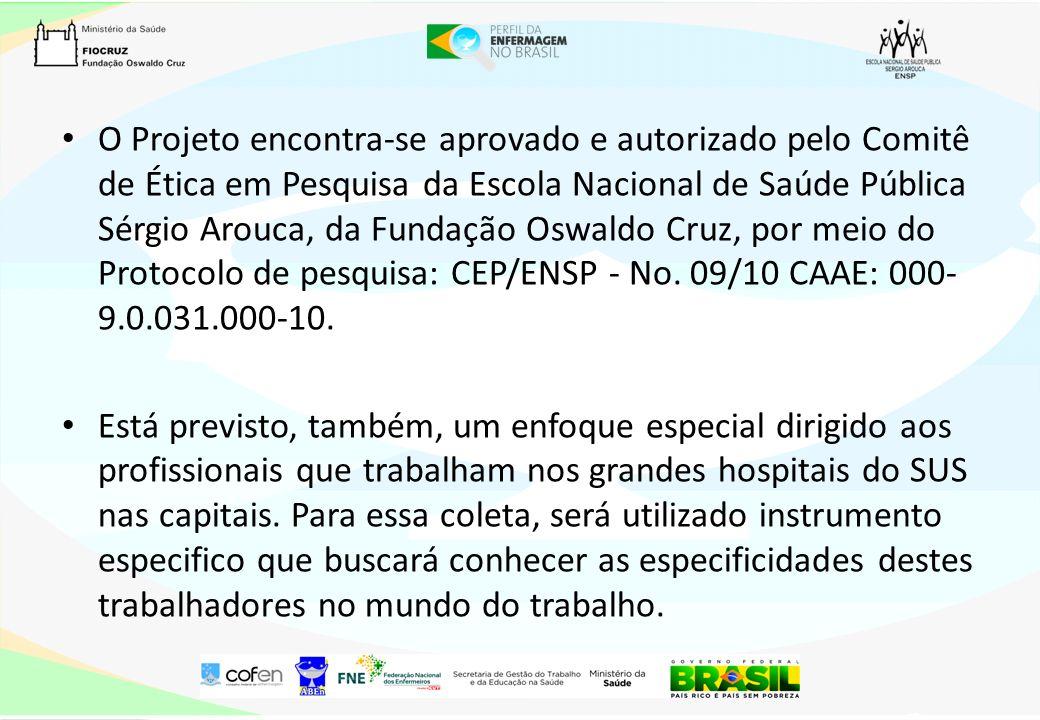 O Projeto encontra-se aprovado e autorizado pelo Comitê de Ética em Pesquisa da Escola Nacional de Saúde Pública Sérgio Arouca, da Fundação Oswaldo Cr