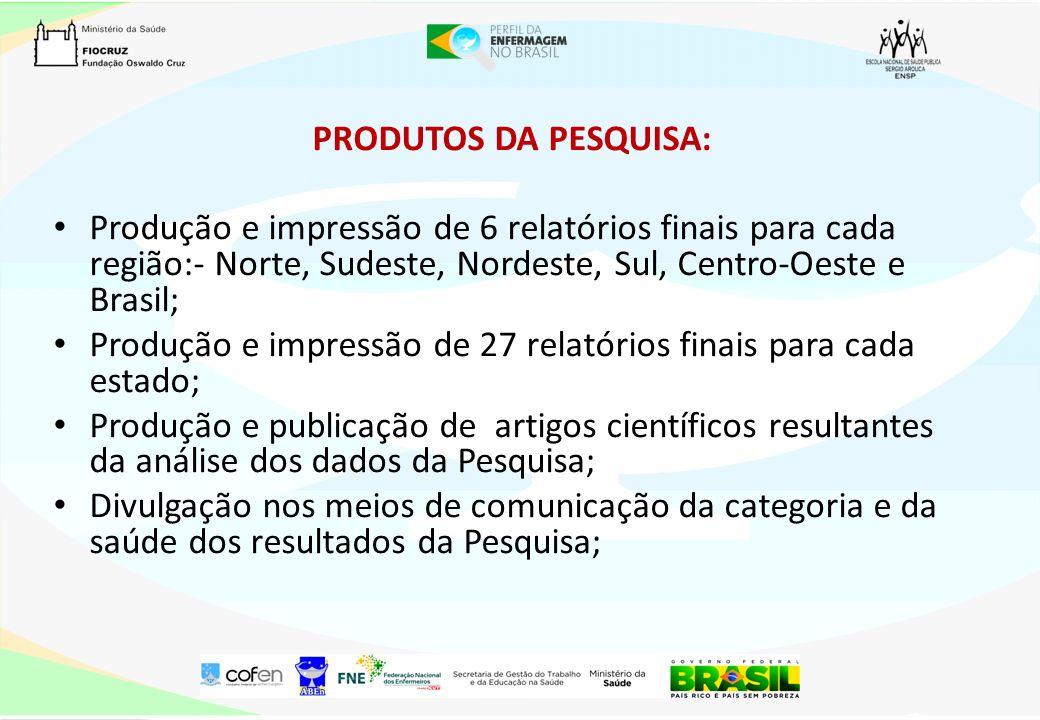 PRODUTOS DA PESQUISA: Produção e impressão de 6 relatórios finais para cada região:- Norte, Sudeste, Nordeste, Sul, Centro-Oeste e Brasil; Produção e