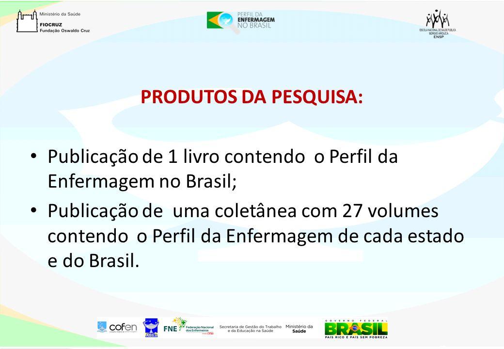 PRODUTOS DA PESQUISA: Publicação de 1 livro contendo o Perfil da Enfermagem no Brasil; Publicação de uma coletânea com 27 volumes contendo o Perfil da