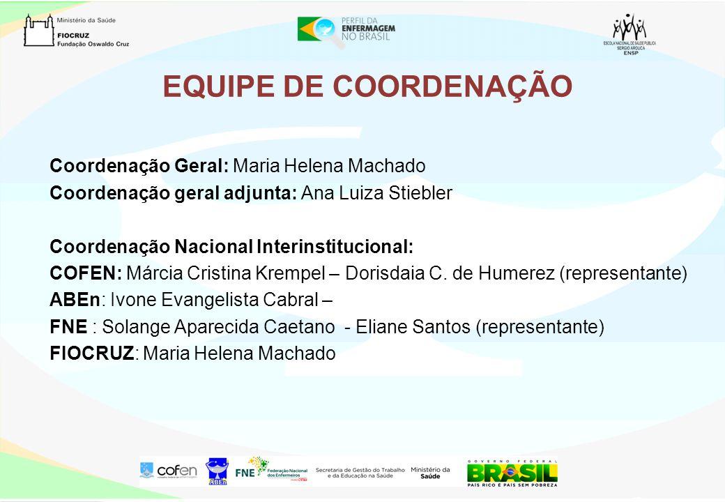 EQUIPE DE COORDENAÇÃO Coordenação Geral: Maria Helena Machado Coordenação geral adjunta: Ana Luiza Stiebler Coordenação Nacional Interinstitucional: C