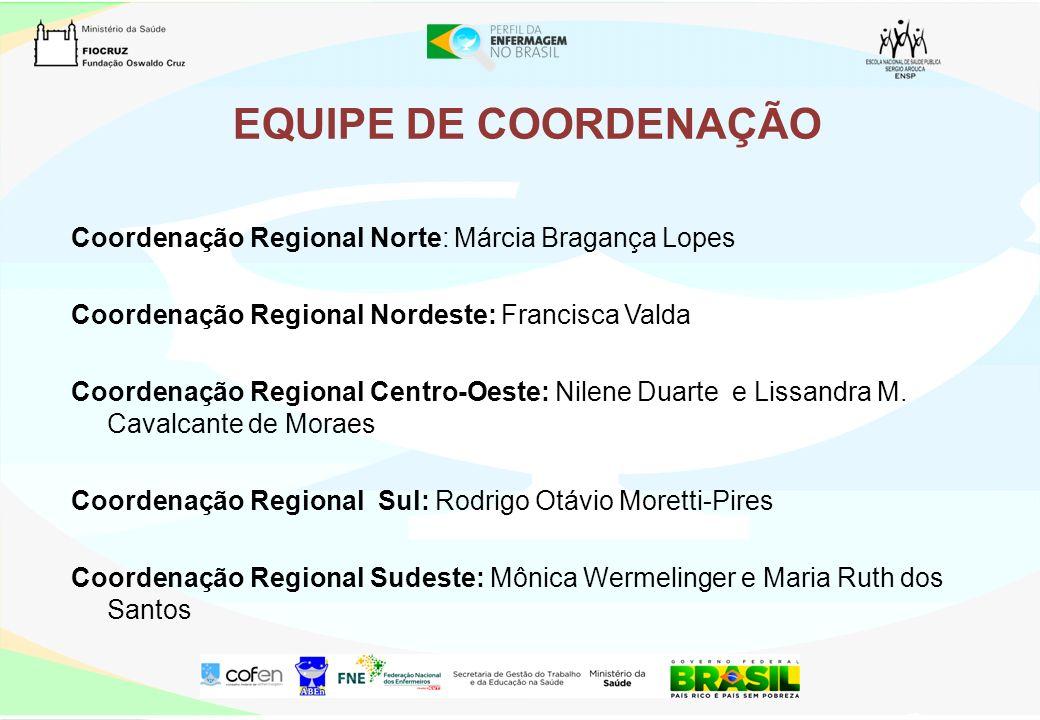 EQUIPE DE COORDENAÇÃO Coordenação Regional Norte: Márcia Bragança Lopes Coordenação Regional Nordeste: Francisca Valda Coordenação Regional Centro-Oes