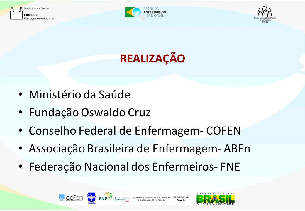 REALIZAÇÃO Ministério da Saúde Fundação Oswaldo Cruz Conselho Federal de Enfermagem- COFEN Associação Brasileira de Enfermagem- ABEn Federação Naciona