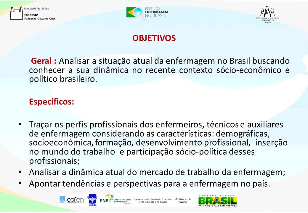 OBJETIVOS Geral : Analisar a situação atual da enfermagem no Brasil buscando conhecer a sua dinâmica no recente contexto sócio-econômico e político br