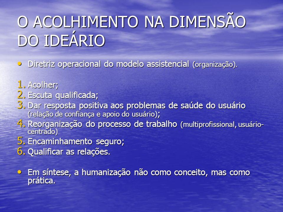 O ACOLHIMENTO NA DIMENSÃO DO IDEÁRIO Diretriz operacional do modelo assistencial (organização). Diretriz operacional do modelo assistencial (organizaç