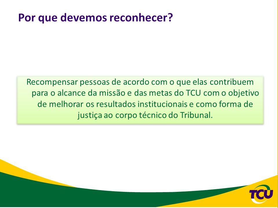 Recompensar pessoas de acordo com o que elas contribuem para o alcance da missão e das metas do TCU com o objetivo de melhorar os resultados instituci