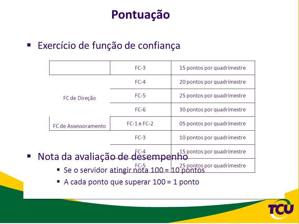 Pontuação Exercício de função de confiança Nota da avaliação de desempenho Se o servidor atingir nota 100 = 10 pontos A cada ponto que superar 100 = 1