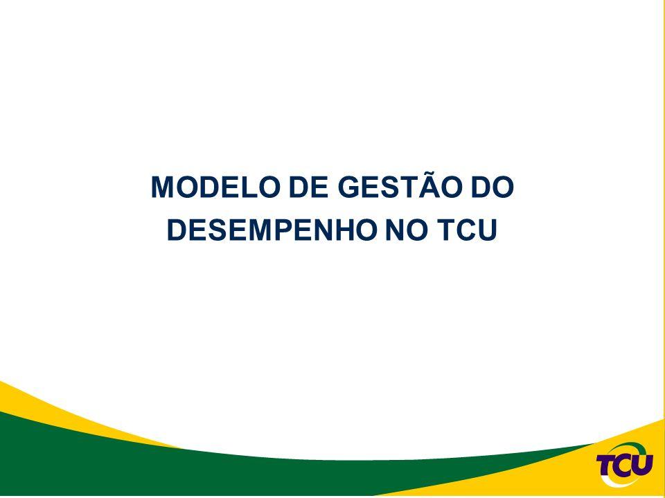 MODELO DE GESTÃO DO DESEMPENHO NO TCU