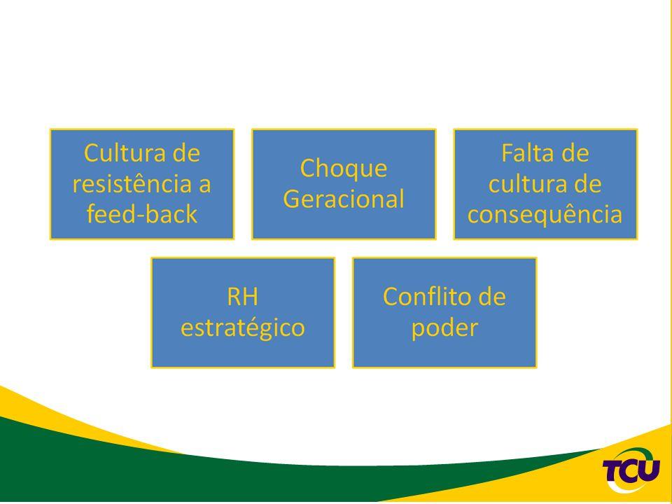 Resolução-TCU n° 187/2006, art.