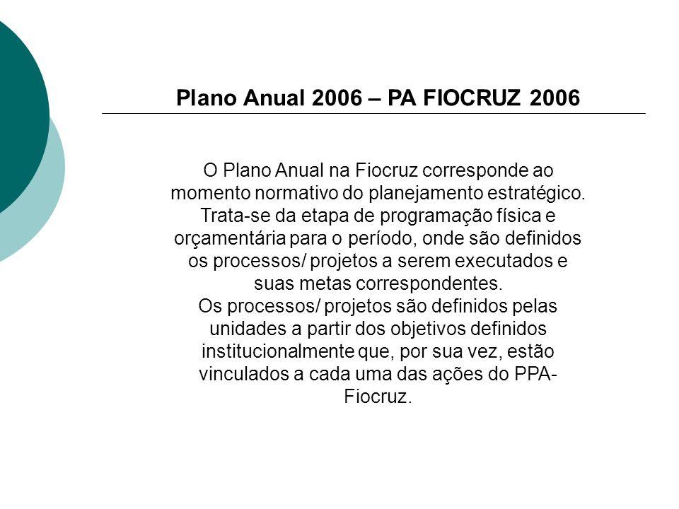 Plano Anual 2006 – PA FIOCRUZ 2006 O Plano Anual na Fiocruz corresponde ao momento normativo do planejamento estratégico. Trata-se da etapa de program
