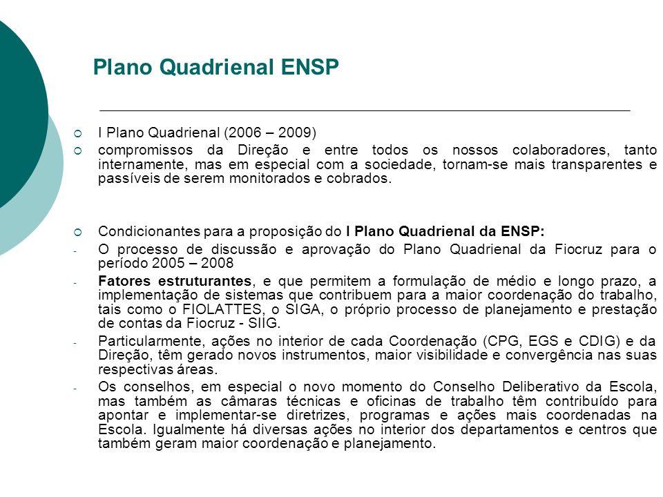 Plano Quadrienal ENSP I Plano Quadrienal (2006 – 2009) compromissos da Direção e entre todos os nossos colaboradores, tanto internamente, mas em espec