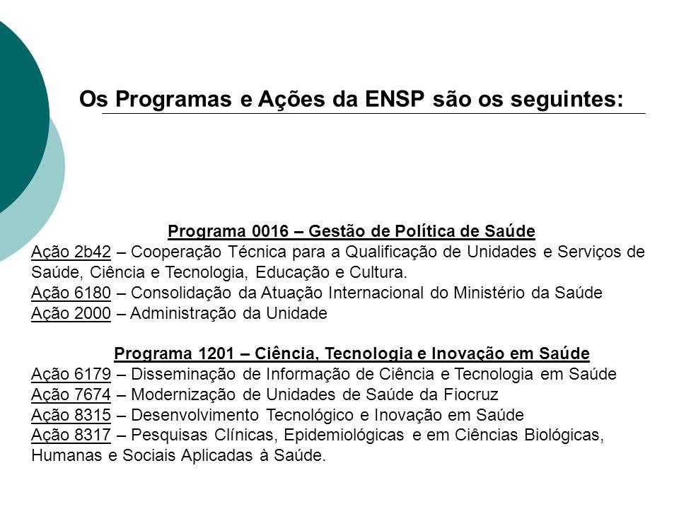 Os Programas e Ações da ENSP são os seguintes: Programa 0016 – Gestão de Política de Saúde Ação 2b42 – Cooperação Técnica para a Qualificação de Unida
