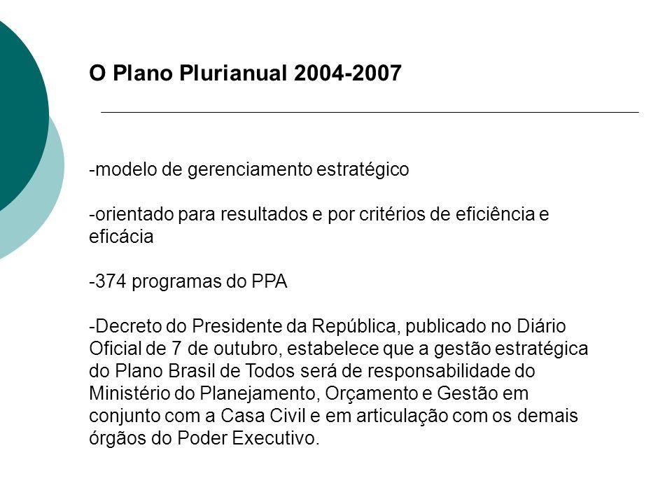 O Plano Plurianual 2004-2007 -modelo de gerenciamento estratégico -orientado para resultados e por critérios de eficiência e eficácia -374 programas d