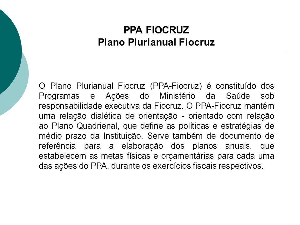 A Fiocruz é responsável pela execução de 24 ações correspondentes a 7 programas e 7 objetivos setoriais do MS O sistema de planejamento adotado pela Fiocruz segue o esquema abaixo: