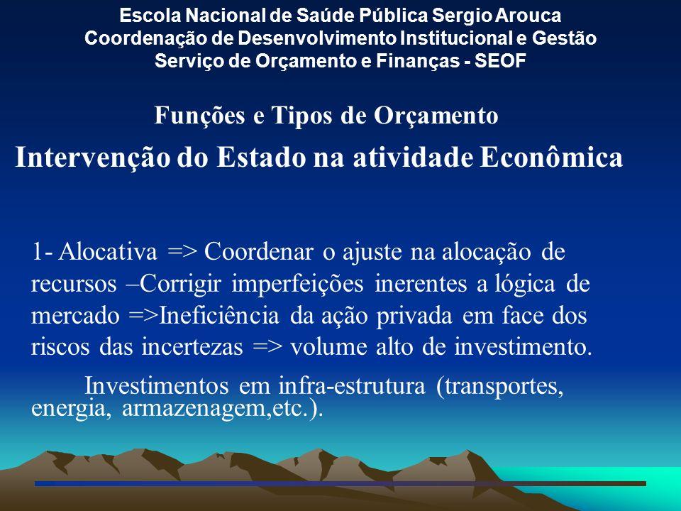 Escola Nacional de Saúde Pública Sergio Arouca Coordenação de Desenvolvimento Institucional e Gestão Serviço de Orçamento e Finanças - SEOF Definição e conceitos no Orçamento Público No Brasil temos dois regimes contábil ou orçamentário.