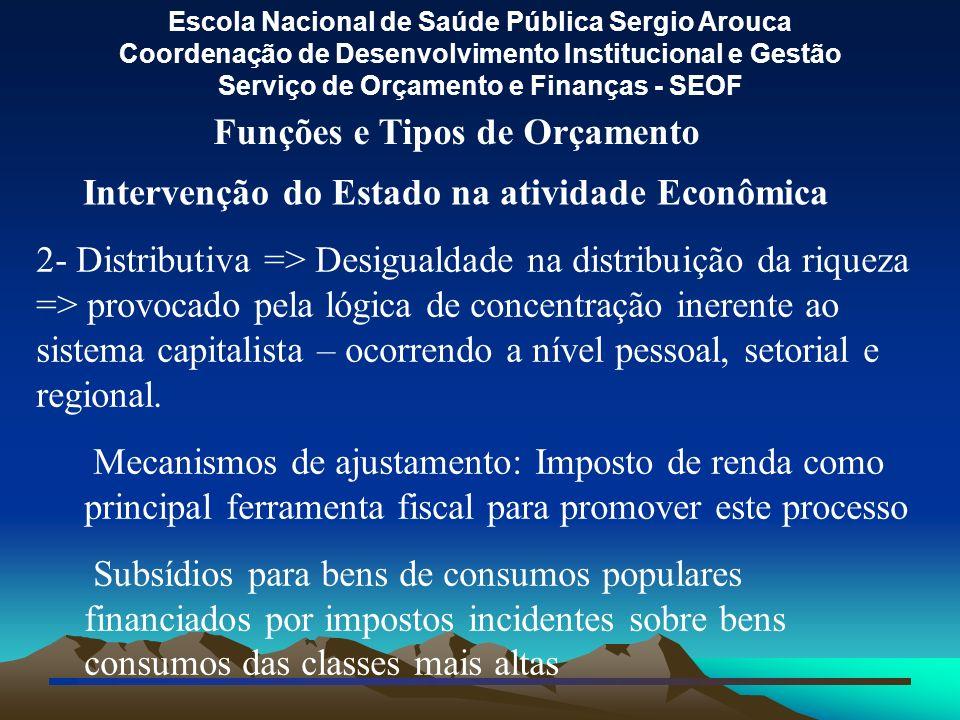 Escola Nacional de Saúde Pública Sergio Arouca Coordenação de Desenvolvimento Institucional e Gestão Serviço de Orçamento e Finanças - SEOF Esse principio consiste em instrumento de garantia democrática para o desenvolvimento urbano e prescreve o art.