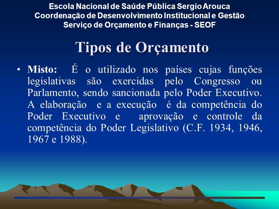 Escola Nacional de Saúde Pública Sergio Arouca Coordenação de Desenvolvimento Institucional e Gestão Serviço de Orçamento e Finanças - SEOF Integração dos Instrumentos de Planejamento e Orçamento O art.