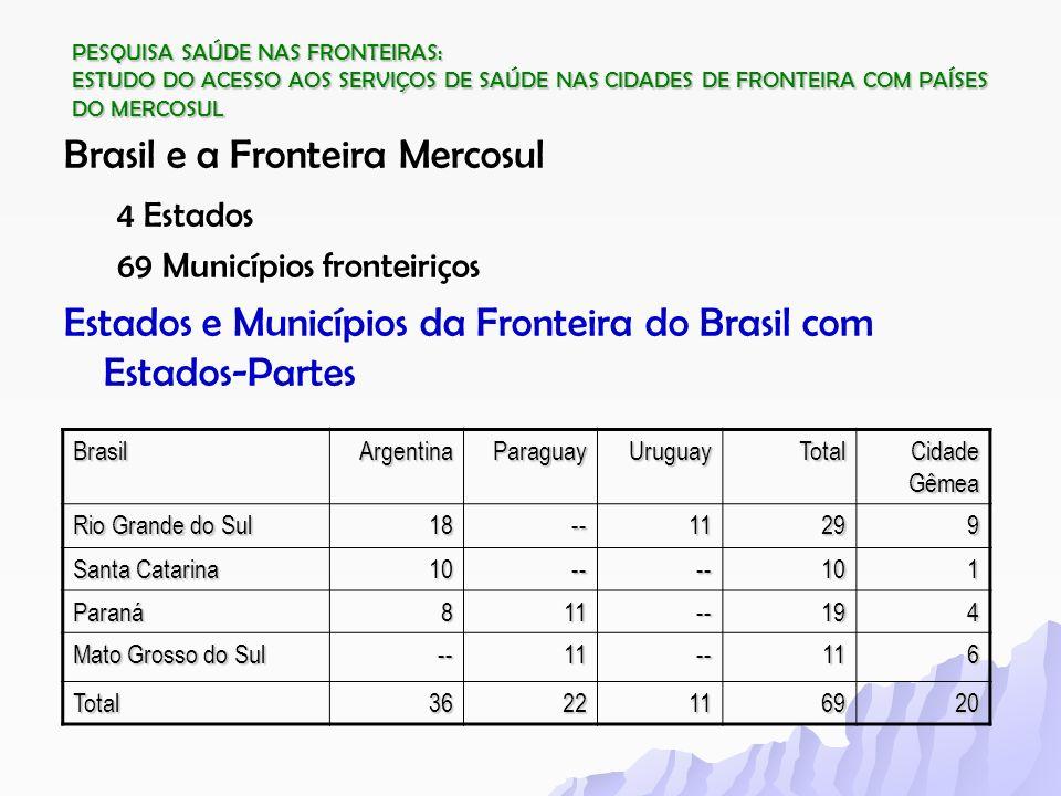 PESQUISA SAÚDE NAS FRONTEIRAS: ESTUDO DO ACESSO AOS SERVIÇOS DE SAÚDE NAS CIDADES DE FRONTEIRA COM PAÍSES DO MERCOSUL Brasil e a Fronteira Mercosul 4