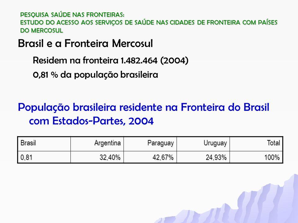 PESQUISA SAÚDE NAS FRONTEIRAS: ESTUDO DO ACESSO AOS SERVIÇOS DE SAÚDE NAS CIDADES DE FRONTEIRA COM PAÍSES DO MERCOSUL Brasil e a Fronteira Mercosul Re