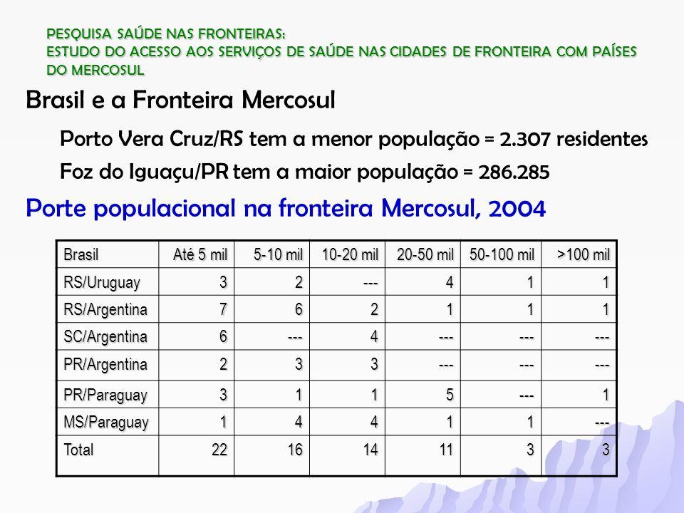 PESQUISA SAÚDE NAS FRONTEIRAS: ESTUDO DO ACESSO AOS SERVIÇOS DE SAÚDE NAS CIDADES DE FRONTEIRA COM PAÍSES DO MERCOSUL Brasil e a Fronteira Mercosul Po