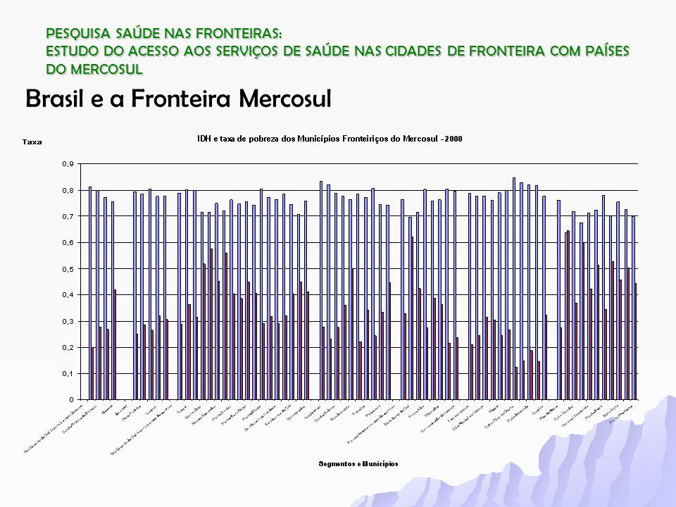 PESQUISA SAÚDE NAS FRONTEIRAS: ESTUDO DO ACESSO AOS SERVIÇOS DE SAÚDE NAS CIDADES DE FRONTEIRA COM PAÍSES DO MERCOSUL Brasil e a Fronteira Mercosul