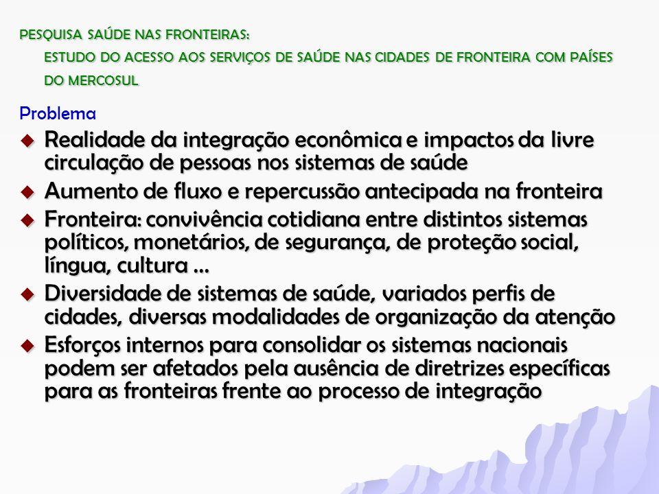 PESQUISA SAÚDE NAS FRONTEIRAS: ESTUDO DO ACESSO AOS SERVIÇOS DE SAÚDE NAS CIDADES DE FRONTEIRA COM PAÍSES DO MERCOSUL Problema Realidade da integração