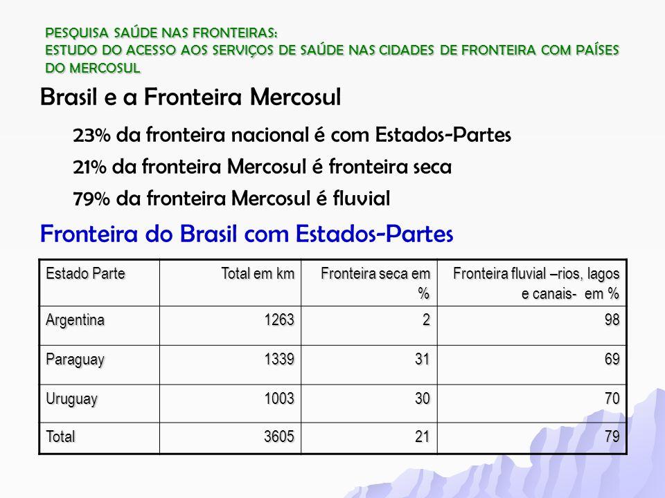 PESQUISA SAÚDE NAS FRONTEIRAS: ESTUDO DO ACESSO AOS SERVIÇOS DE SAÚDE NAS CIDADES DE FRONTEIRA COM PAÍSES DO MERCOSUL Brasil e a Fronteira Mercosul 23