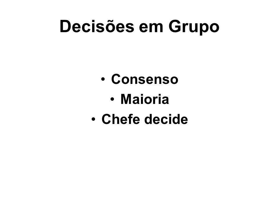 Decisões em Grupo Consenso Maioria Chefe decide