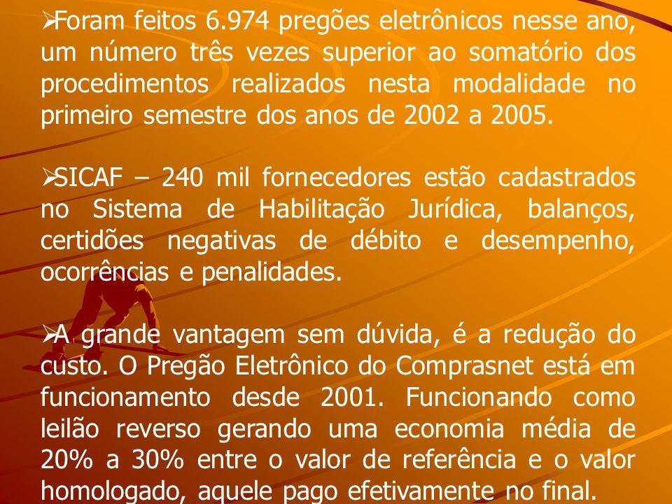 Foram feitos 6.974 pregões eletrônicos nesse ano, um número três vezes superior ao somatório dos procedimentos realizados nesta modalidade no primeiro