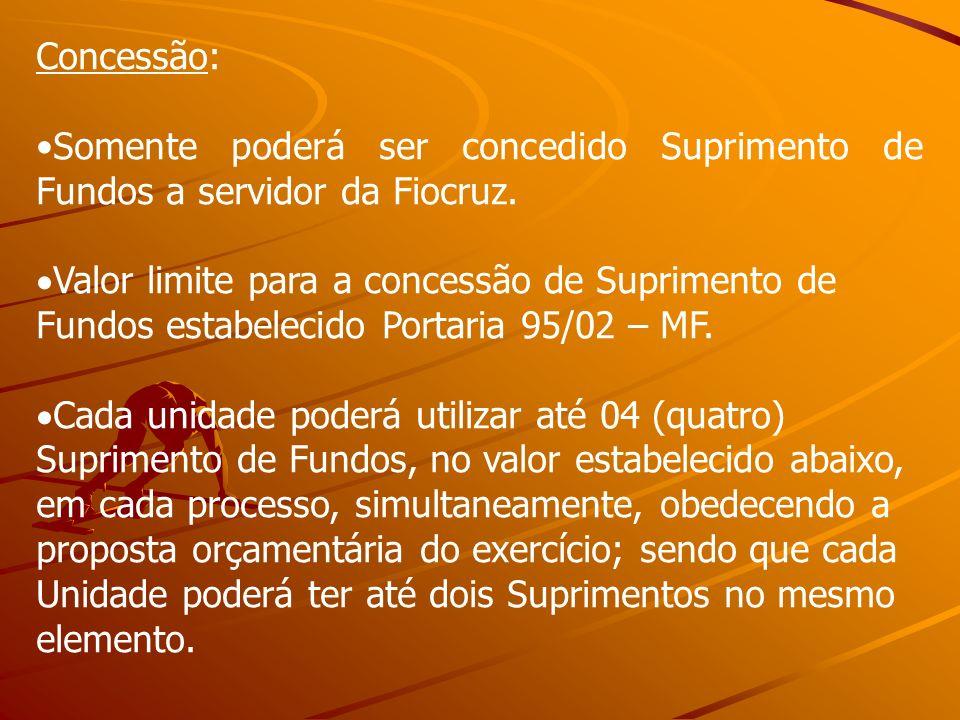 Concessão: Somente poderá ser concedido Suprimento de Fundos a servidor da Fiocruz. Valor limite para a concessão de Suprimento de Fundos estabelecido