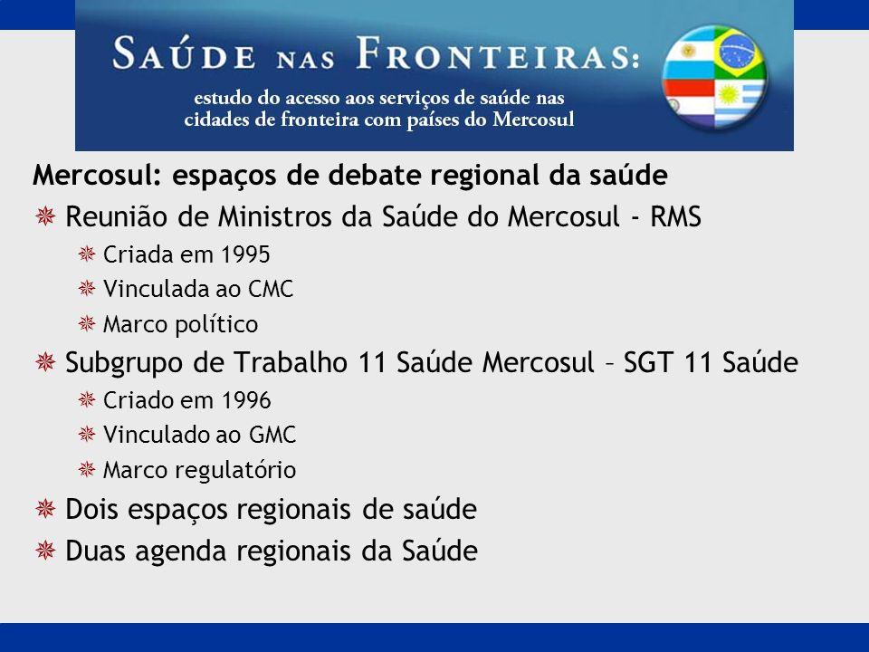 Mercosul: espaços de debate regional da saúde Reunião de Ministros da Saúde do Mercosul - RMS Criada em 1995 Vinculada ao CMC Marco político Subgrupo