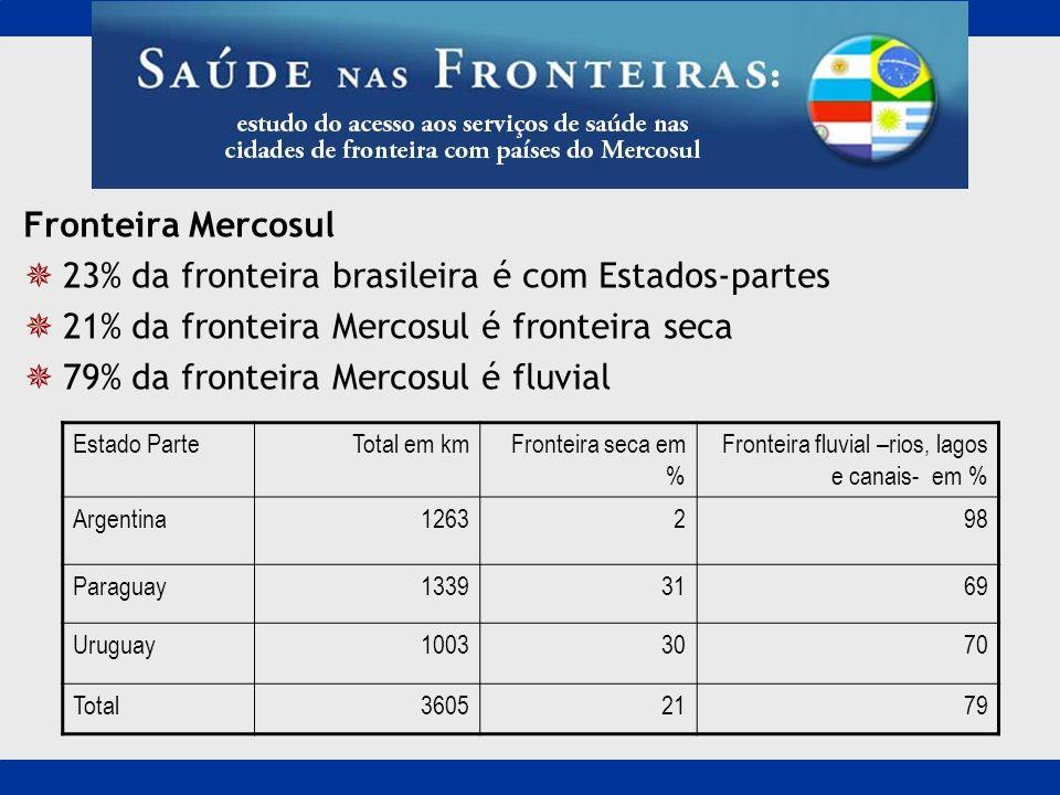 Fronteira Mercosul 23% da fronteira brasileira é com Estados-partes 21% da fronteira Mercosul é fronteira seca 79% da fronteira Mercosul é fluvial Est