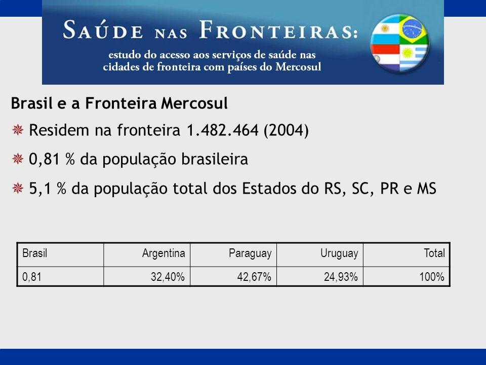 Brasil e a Fronteira Mercosul Residem na fronteira 1.482.464 (2004) 0,81 % da população brasileira 5,1 % da população total dos Estados do RS, SC, PR