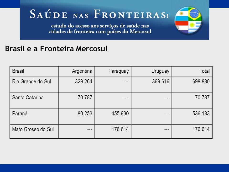 Brasil e a Fronteira Mercosul BrasilArgentinaParaguayUruguayTotal Rio Grande do Sul329.264---369.616698.880 Santa Catarina70.787--- 70.787 Paraná80.25